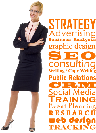 Strategic Business Analysis & Planning