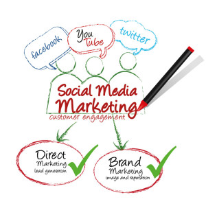 atlanta-medical-marketing-company