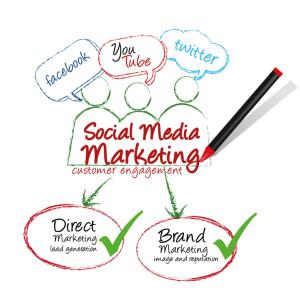 atlanta-medical-marketing-company