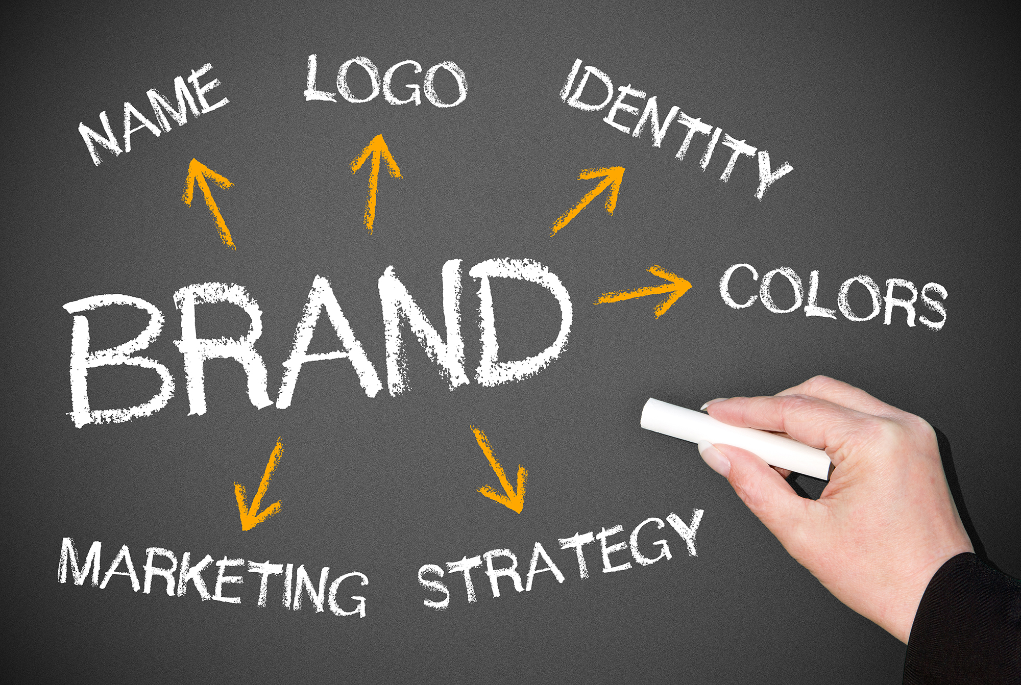 Marketing and brand